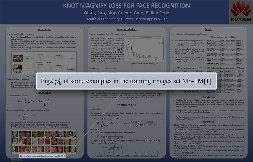 """Knot Magnify Loss for Face Recognition."" Noahs Ark Laboratory, Huawei Technologies Co., Ltd. 2018"